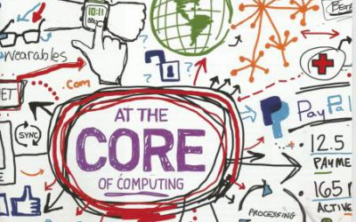 The Core of Computing